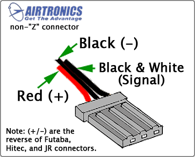 airtronics_sanwa_connector resources